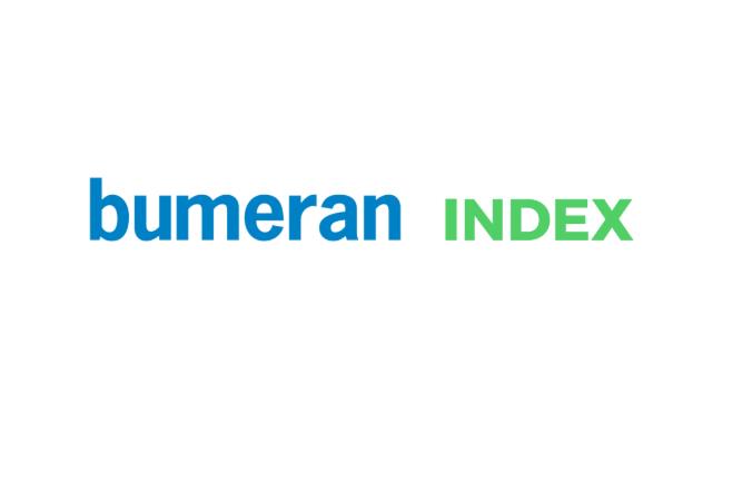 Index Mercado Laboral México